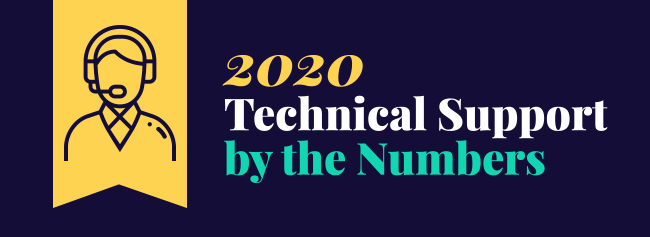 2020 Technical Support by the Numbers