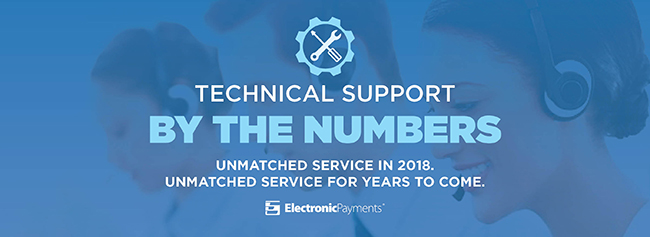 Technical Support by the Numbers